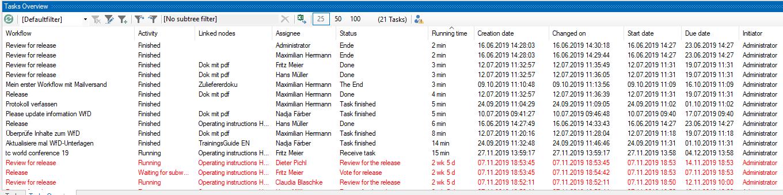 Task overview in SCHEMA ST4